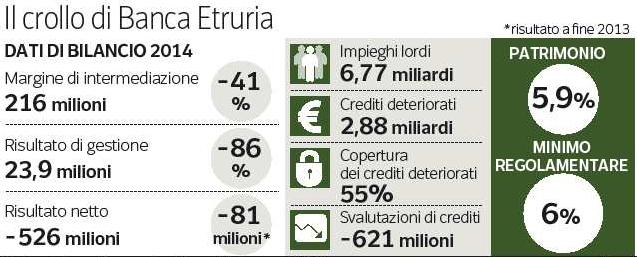 numeri-banca-etruria