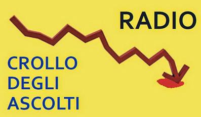 Radio crolloa scolti