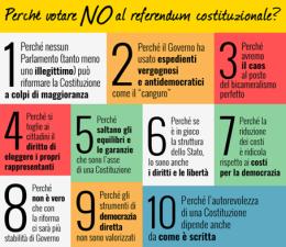 referendumcostituzionale-4