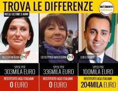 immagine-di-maio-spese-morani